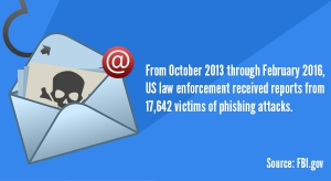 5 Red Flags Of Phishing Emails