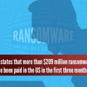 Could Your Backups Survive A Ransomware Attack
