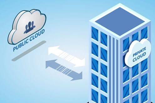 Public Cloud vs Private Cloud Storage